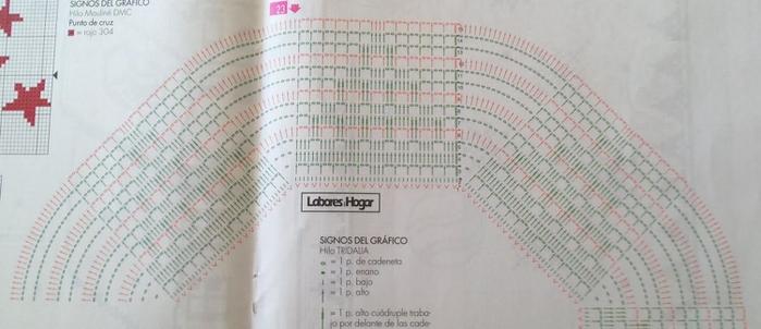 grafico toalha verde (700x302, 155Kb)