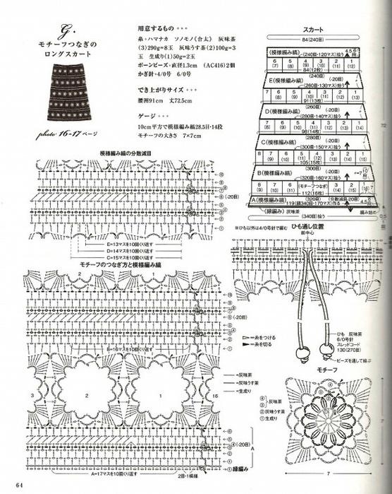 Способы вязания юбки крючком