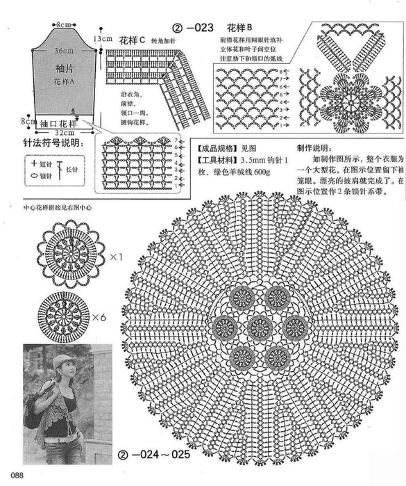 p88 (1) (585x700, 285Kb)