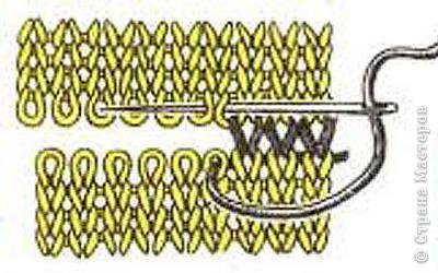 Вязанные женские жилетки