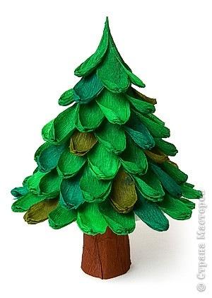 Как сделать новогоднюю елку своими руками.  Новогодние елки своими руками фото.