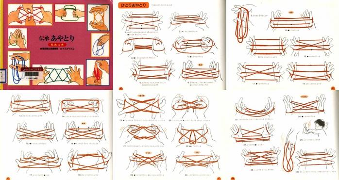 Плетение фигурок на пальцах