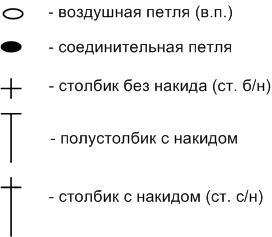 3937385_oboznacheniya (272x237, 10Kb)