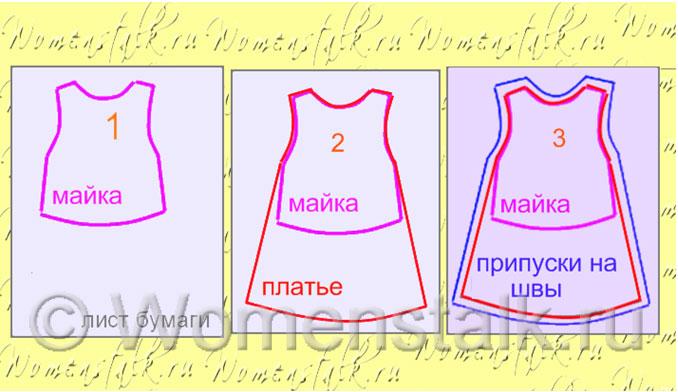 Как сшить простое платье для девочки