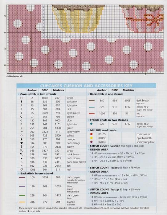 Cupcake cushion5 (542x700, 312Kb)