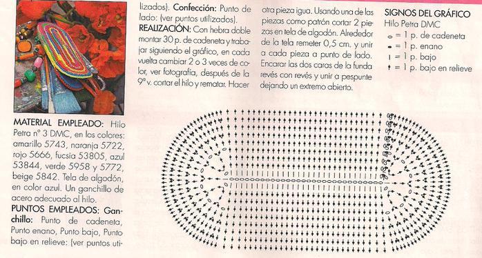 grafico e Receita (700x374, 79Kb)