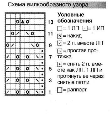 2 (355x364, 110Kb)