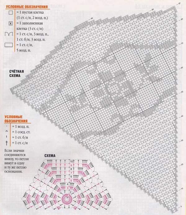 Филейная скатерть1 (600x695, 98Kb)