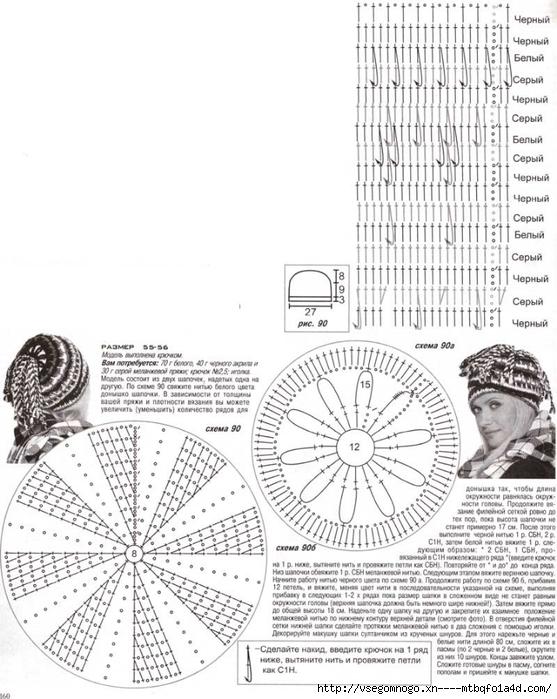 Вязание спицами головных уборов со схемой