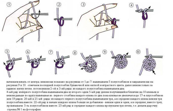 Как правильно сделать швы