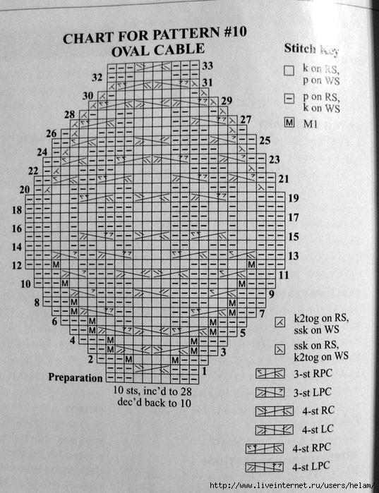 Схема вязания крючком шлема 35