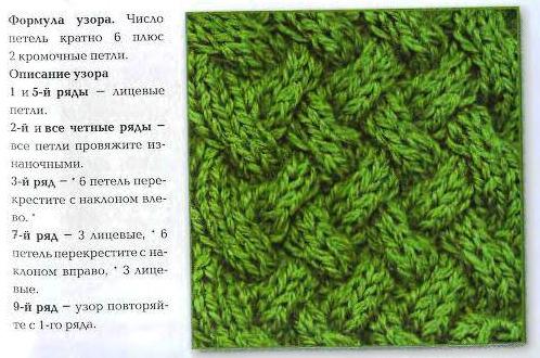 """На нашем женском сайте  """"Дамочка """" Вы постоянно отыщите новость - вязание спицами узор плетёнка, с фотографиями..."""
