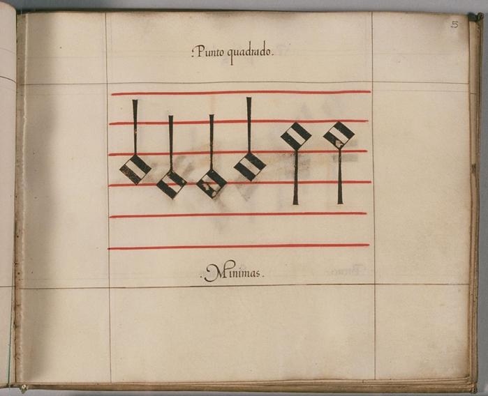 Plimpton MS 296 - Punto quadrado (700x568, 248Kb)