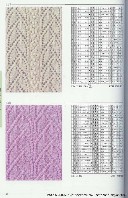 Узоры 53-55 - схемы вязания спицами ажурных узоров с косами.