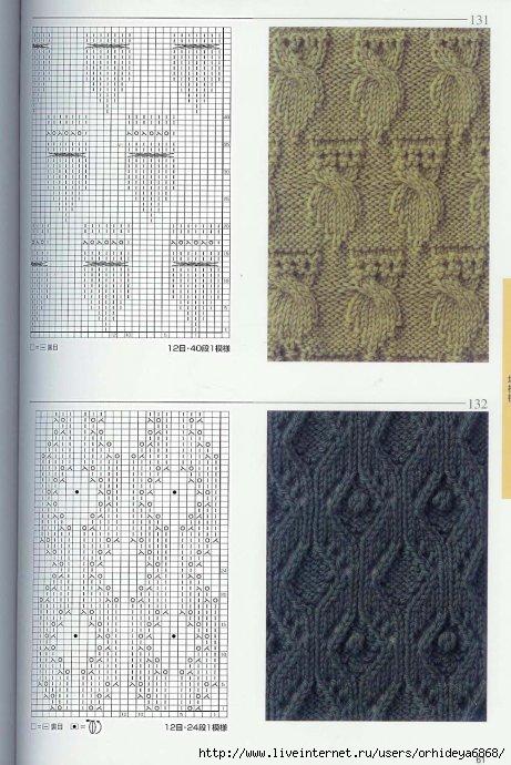 описание к схемах жаккардовых узоры для вязания спицами.