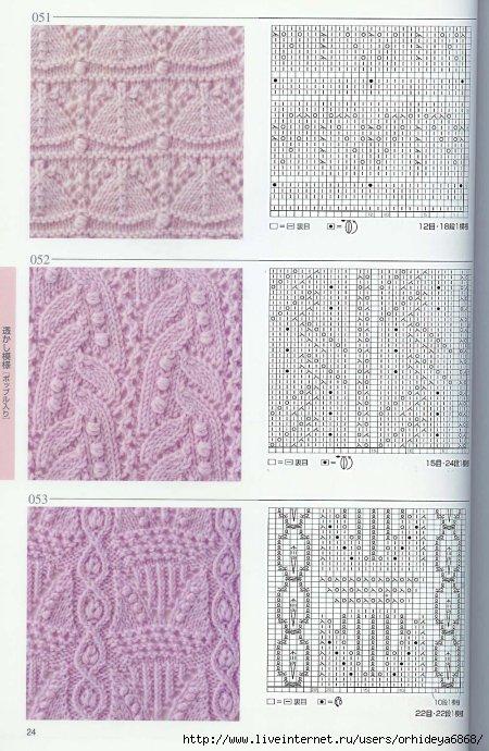 Вязание/Уроки и узоры вязания.  0. схемы вязания спицами.