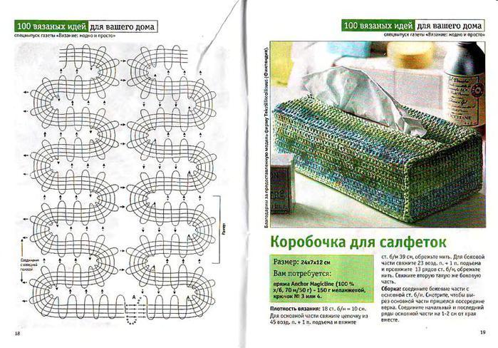Вязание крючком интересные идеи для дома со схемами и описанием 61