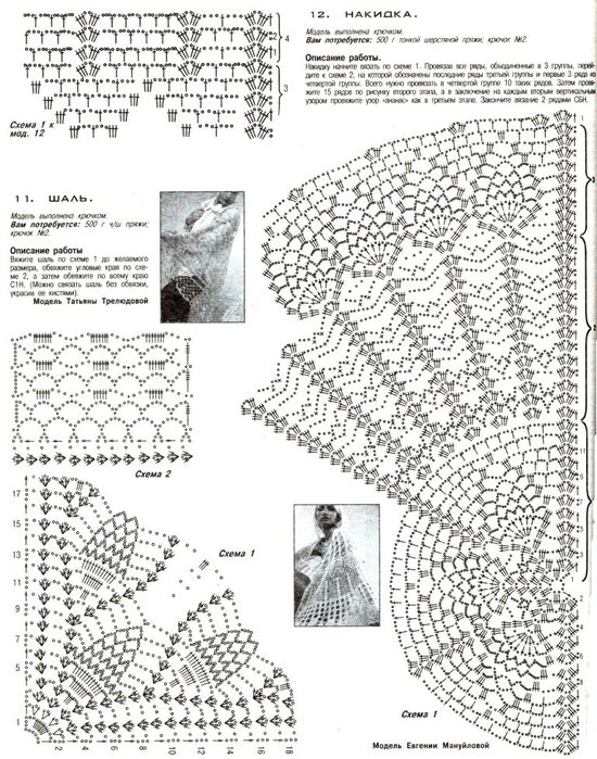 Шали, палантины, накидки связанные крючком, описание