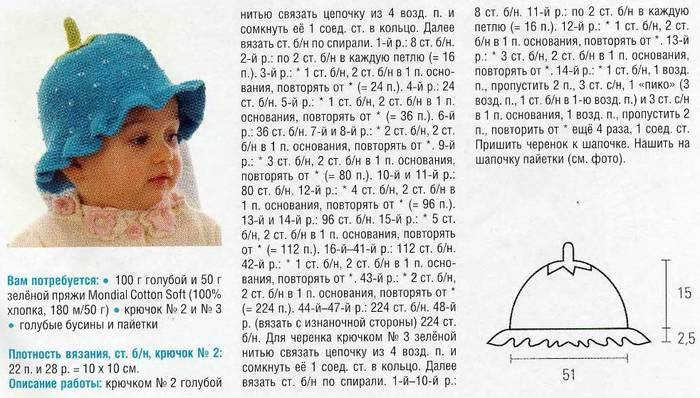 b Вяжем /b детям b крючком шапочку /b в форме.