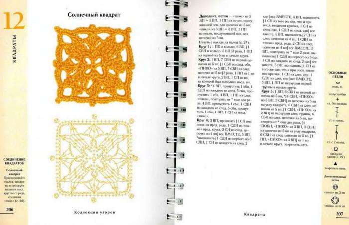 вязание на спицах схемы описание моделей- вязание спицами