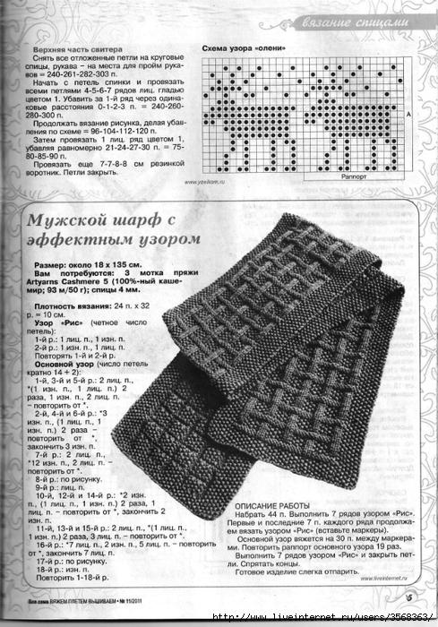 Вязаный мужской шарф спицами.