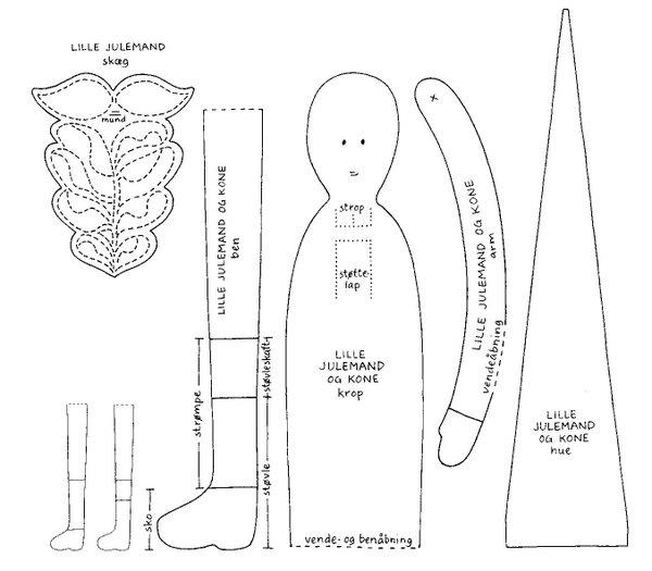 Игрушки своими руками из ткани схемы тильда 78