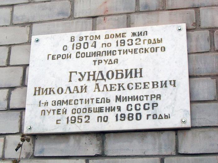 Николай алексеевич гундобин