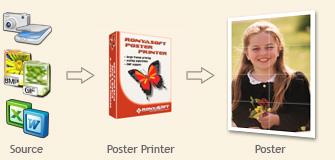 печать постера (335x160, 21Kb)