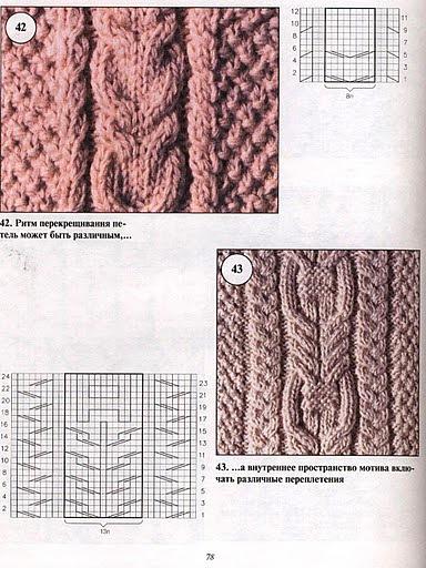 узоры араны косы спицами