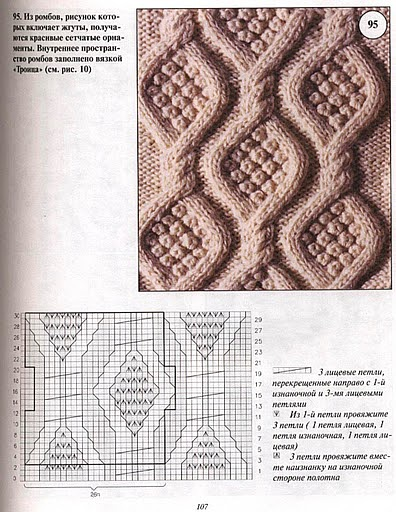 Вязание спицами рисунки из жгутов 81
