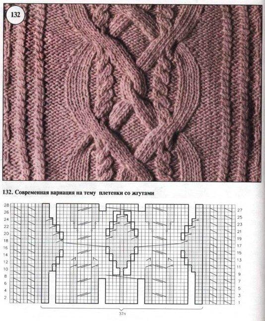 вязание косами фото