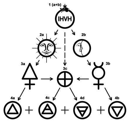 tetractysXXX[1] (444x418, 45Kb)