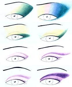 Интересное: Используйте...  На картинке достаточно подробно изображён правильный макияж, в разных вариантах.