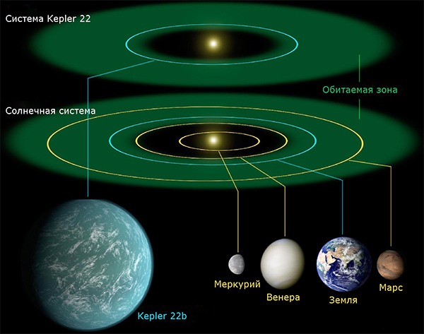 System (600x473, 184Kb)