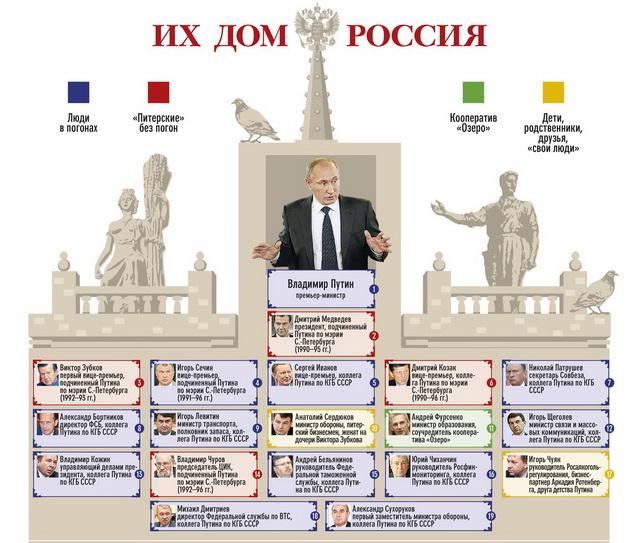 2447247_ih_dom_rossiya (640x543, 117Kb)