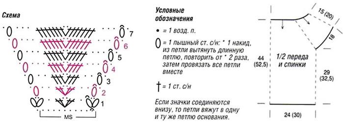 Вязание топа крючком 4. Узор зигзаг (число петель кратно 10) .