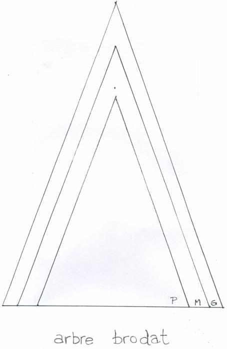 Arbre Nadal (454x700, 149Kb)