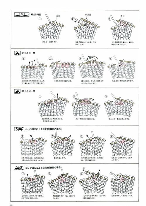 Описания и схемы в японских журналах - Мир Вязания 63