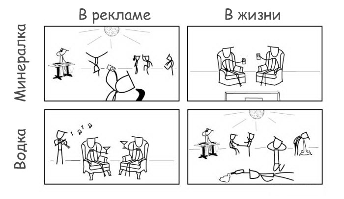1324065046_mineralka_i_vodka (700x406, 41Kb)