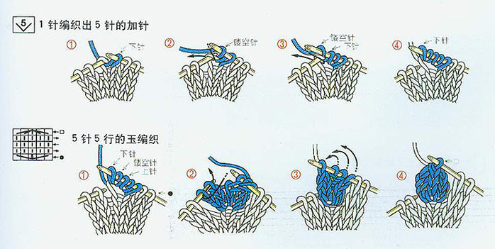 Как вязать спицами шишечки