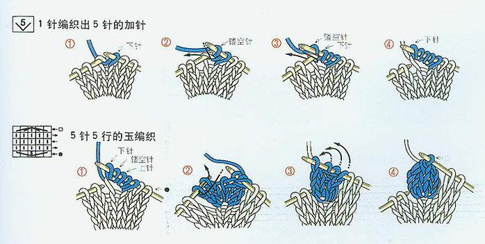 Вязание крючком узор с шишечками