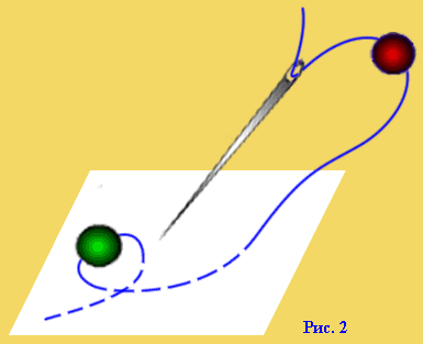 nachalo5 (385x313, 7Kb)