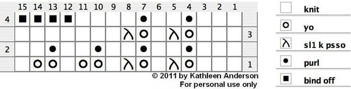 2-5KnittedRuchingChartкайма1схм (700x178, 22Kb)