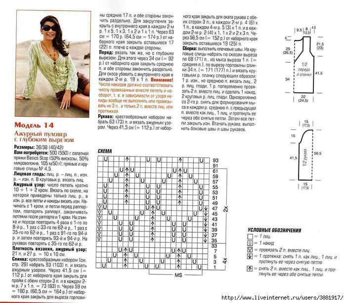 Вязанье спицами схемы описание женские 461