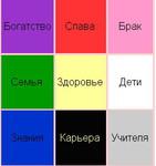 Превью sostavit-kartu-zhelanij (247x262, 13Kb)