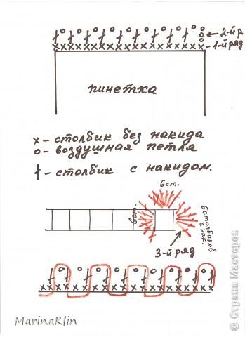 3715364_MK_pinetkipirozhnoe_0020 (349x480, 38Kb)