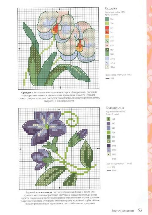 Схемы вышивки домашняя коллекция - Всё про вязание здесь.