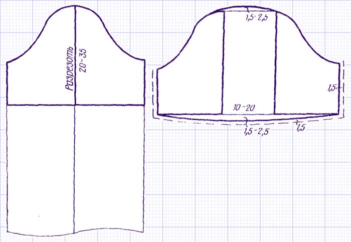 Пошаговое построение выкройки детского платья 2