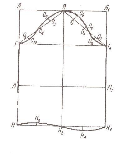 От точки А вниз откладываем снятую мерку длины рукава (36 см) и ставим точку Н. АН = 36 см.