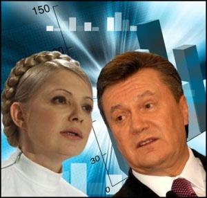 Тимошенко и Янукович (300x286, 45Kb)